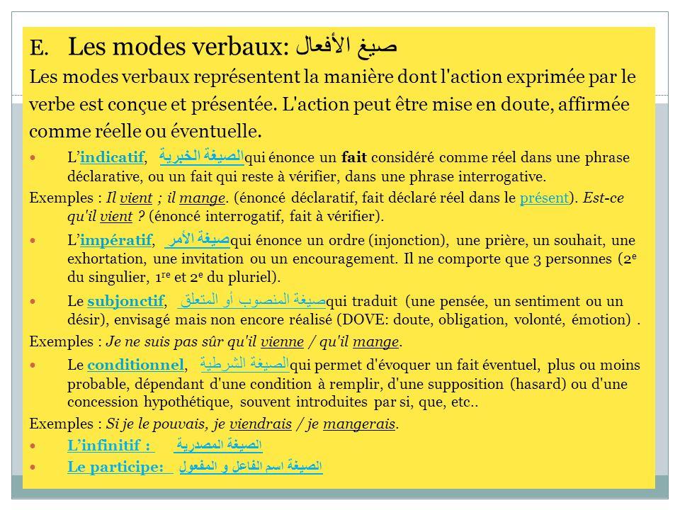 E. Les modes verbaux: صيغ الأفعال Les modes verbaux représentent la manière dont l'action exprimée par le verbe est conçue et présentée. L'action peut