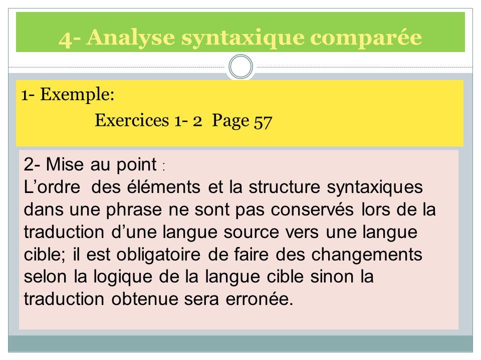 4- Analyse syntaxique comparée 1- Exemple: Exercices 1- 2 Page 57 2- Mise au point : Lordre des éléments et la structure syntaxiques dans une phrase n