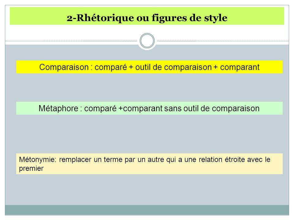 2-Rhétorique ou figures de style Métaphore : comparé +comparant sans outil de comparaison Métonymie: remplacer un terme par un autre qui a une relatio