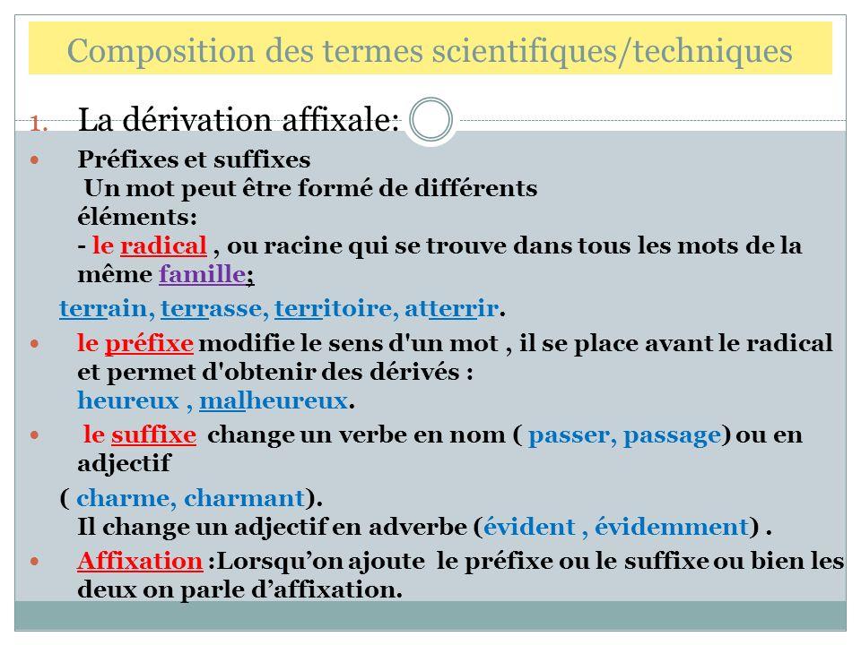 Composition des termes scientifiques/techniques 1. La dérivation affixale: Préfixes et suffixes Un mot peut être formé de différents éléments: - le ra