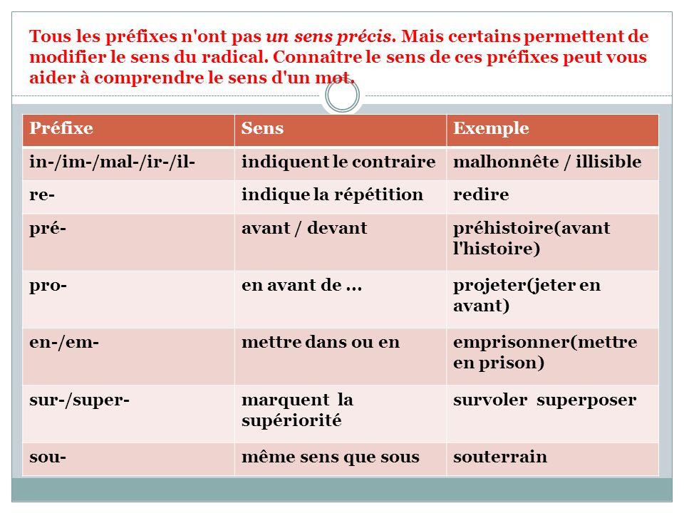 Tous les préfixes n'ont pas un sens précis. Mais certains permettent de modifier le sens du radical. Connaître le sens de ces préfixes peut vous aider