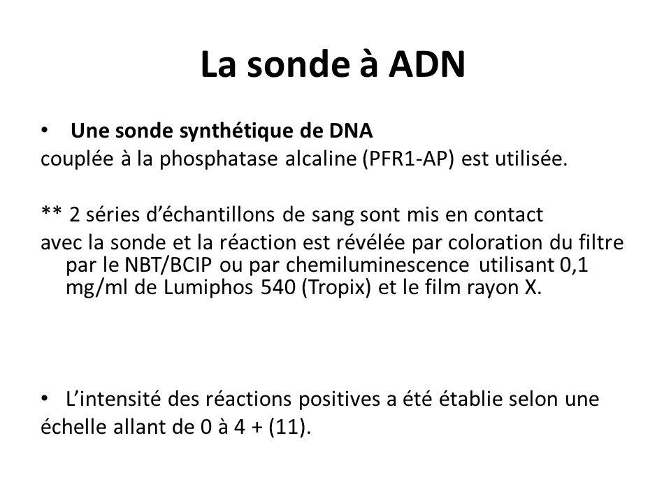 La sonde à ADN Une sonde synthétique de DNA couplée à la phosphatase alcaline (PFR1-AP) est utilisée. ** 2 séries déchantillons de sang sont mis en co