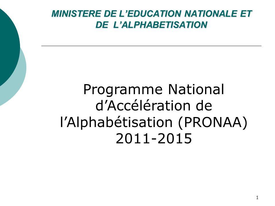 MINISTERE DE LEDUCATION NATIONALE ET DE LALPHABETISATION Programme National dAccélération de lAlphabétisation (PRONAA) 2011-2015 1