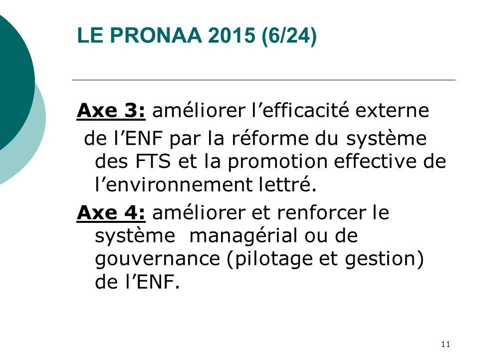LE PRONAA 2015 (6/24) Axe 3: améliorer lefficacité externe de lENF par la réforme du système des FTS et la promotion effective de lenvironnement lettr