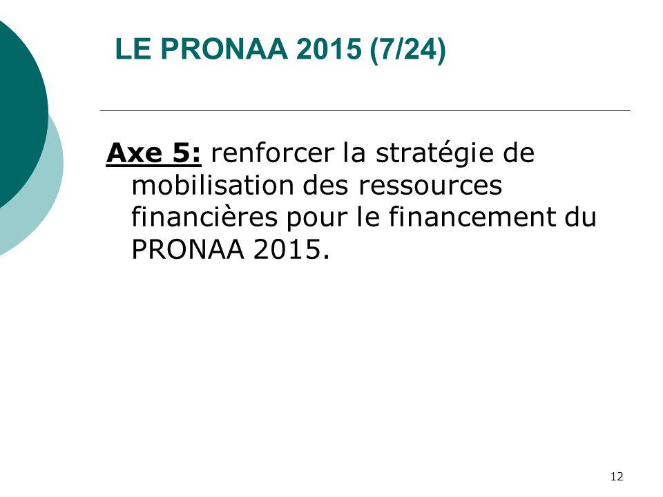 LE PRONAA 2015 (7/24) Axe 5: renforcer la stratégie de mobilisation des ressources financières pour le financement du PRONAA 2015. 12