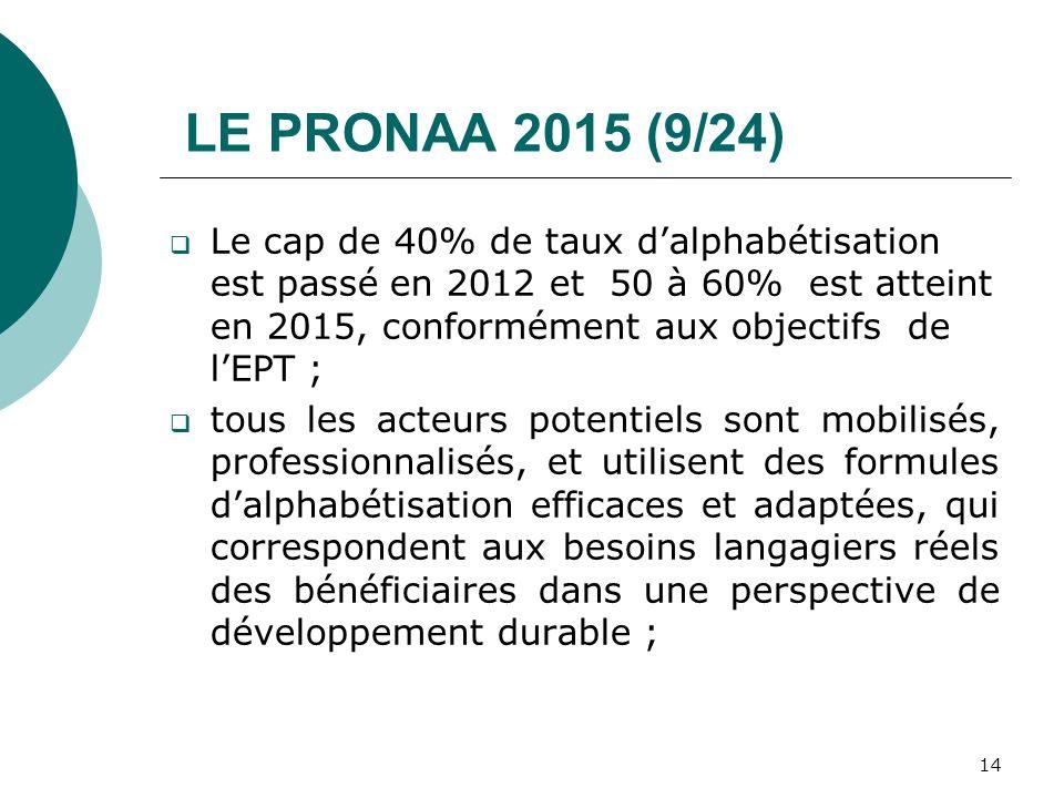 LE PRONAA 2015 (9/24) Le cap de 40% de taux dalphabétisation est passé en 2012 et 50 à 60% est atteint en 2015, conformément aux objectifs de lEPT ; t
