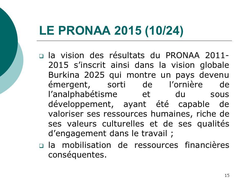 LE PRONAA 2015 (10/24) la vision des résultats du PRONAA 2011- 2015 sinscrit ainsi dans la vision globale Burkina 2025 qui montre un pays devenu émerg