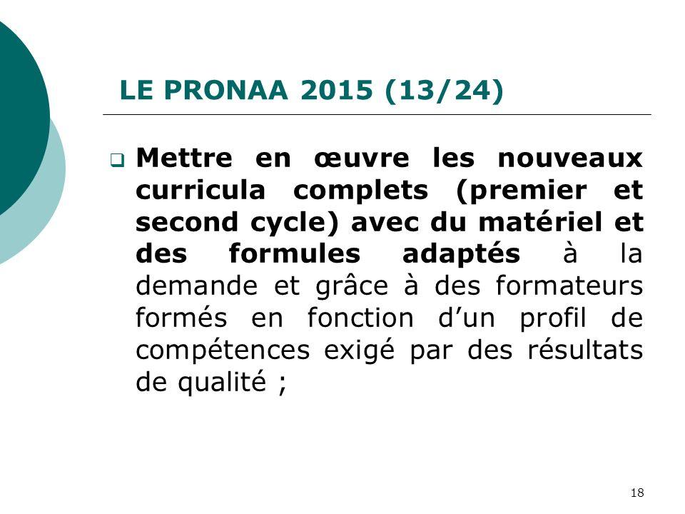 LE PRONAA 2015 (13/24) Mettre en œuvre les nouveaux curricula complets (premier et second cycle) avec du matériel et des formules adaptés à la demande