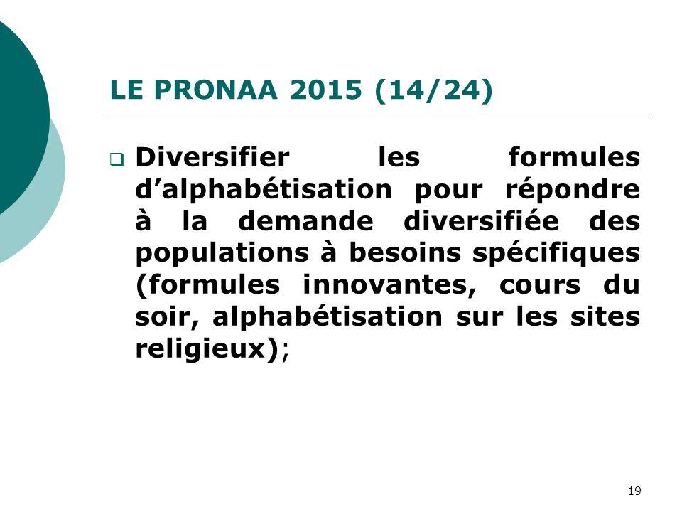 LE PRONAA 2015 (14/24) Diversifier les formules dalphabétisation pour répondre à la demande diversifiée des populations à besoins spécifiques (formule