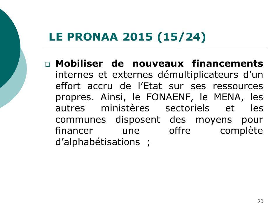 LE PRONAA 2015 (15/24) Mobiliser de nouveaux financements internes et externes démultiplicateurs dun effort accru de lEtat sur ses ressources propres.