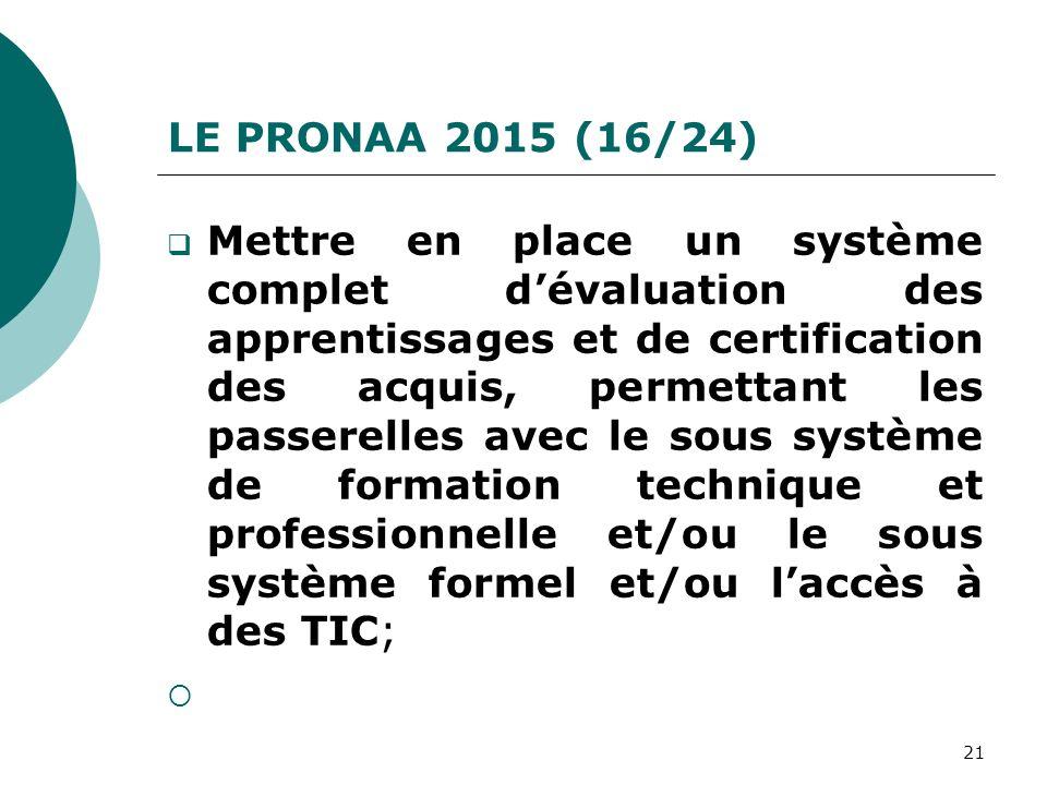 LE PRONAA 2015 (16/24) Mettre en place un système complet dévaluation des apprentissages et de certification des acquis, permettant les passerelles av