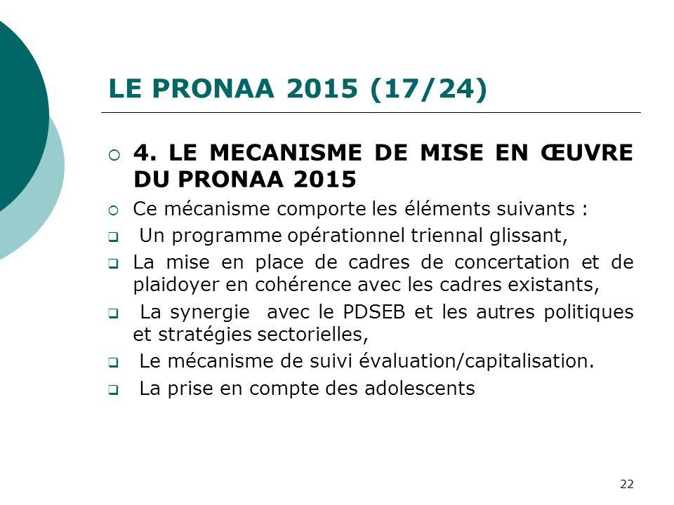 LE PRONAA 2015 (17/24) 4. LE MECANISME DE MISE EN ŒUVRE DU PRONAA 2015 Ce mécanisme comporte les éléments suivants : Un programme opérationnel trienna