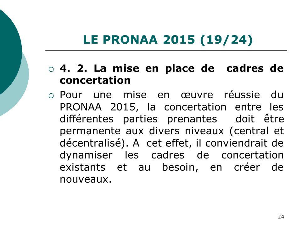 LE PRONAA 2015 (19/24) 4. 2. La mise en place de cadres de concertation Pour une mise en œuvre réussie du PRONAA 2015, la concertation entre les diffé