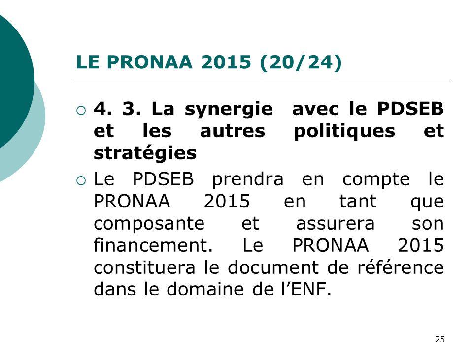 LE PRONAA 2015 (20/24) 4. 3. La synergie avec le PDSEB et les autres politiques et stratégies Le PDSEB prendra en compte le PRONAA 2015 en tant que co