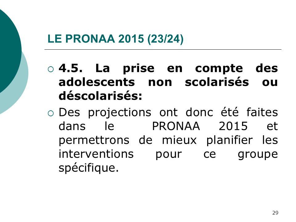LE PRONAA 2015 (23/24) 4.5. La prise en compte des adolescents non scolarisés ou déscolarisés: Des projections ont donc été faites dans le PRONAA 2015