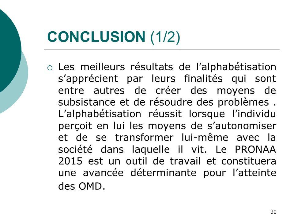 CONCLUSION (1/2) Les meilleurs résultats de lalphabétisation sapprécient par leurs finalités qui sont entre autres de créer des moyens de subsistance
