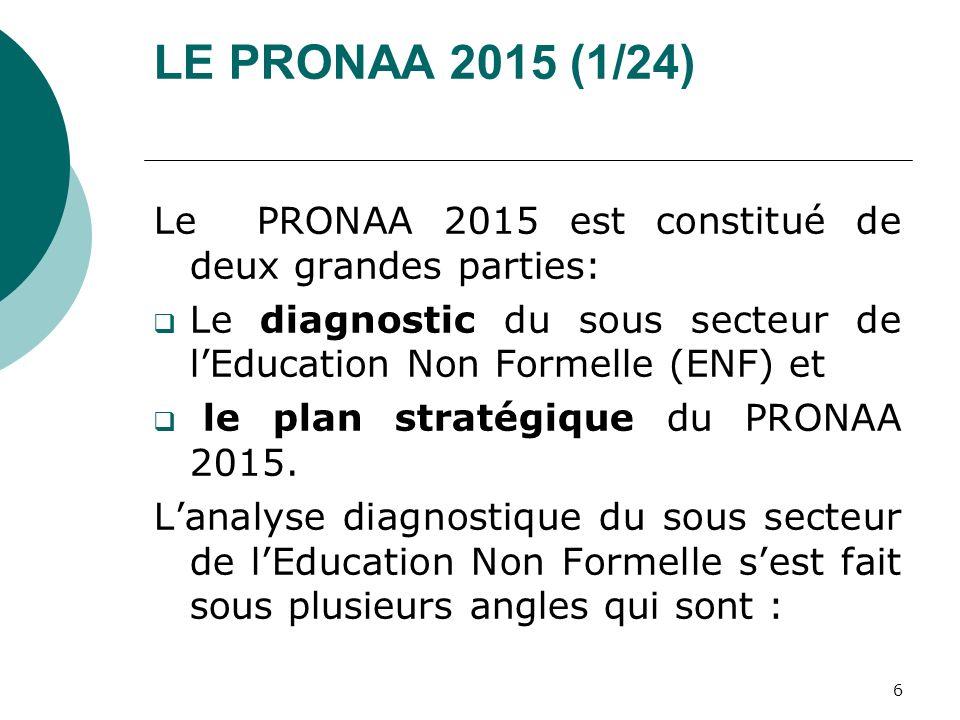 LE PRONAA 2015 (1/24) Le PRONAA 2015 est constitué de deux grandes parties: Le diagnostic du sous secteur de lEducation Non Formelle (ENF) et le plan