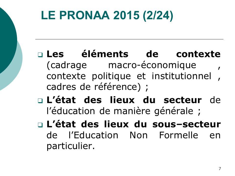 LE PRONAA 2015 (2/24) Les éléments de contexte (cadrage macro-économique, contexte politique et institutionnel, cadres de référence) ; Létat des lieux