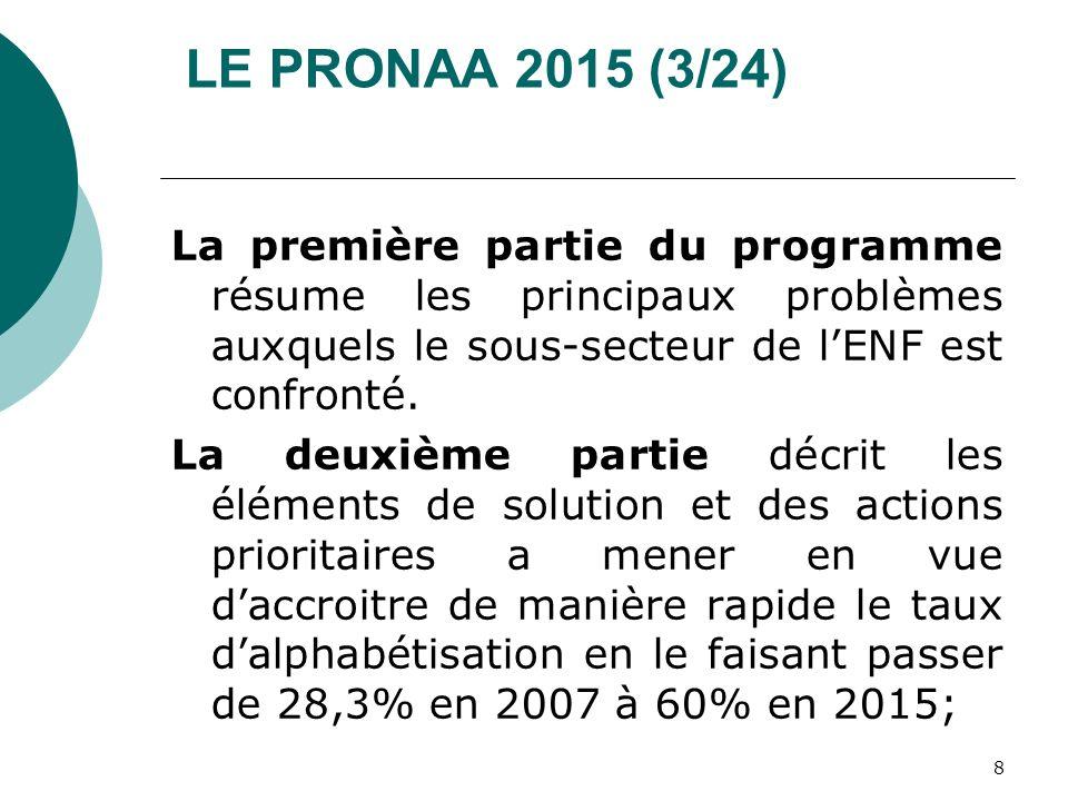LE PRONAA 2015 (3/24) La première partie du programme résume les principaux problèmes auxquels le sous-secteur de lENF est confronté. La deuxième part