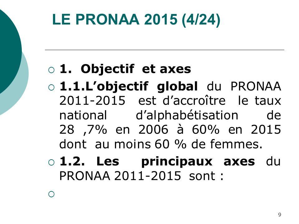 LE PRONAA 2015 (4/24) 1. Objectif et axes 1.1.Lobjectif global du PRONAA 2011-2015 est daccroître le taux national dalphabétisation de 28,7% en 2006 à