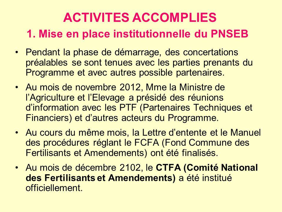 ACTIVITES ACCOMPLIES 1. Mise en place institutionnelle du PNSEB Pendant la phase de démarrage, des concertations préalables se sont tenues avec les pa