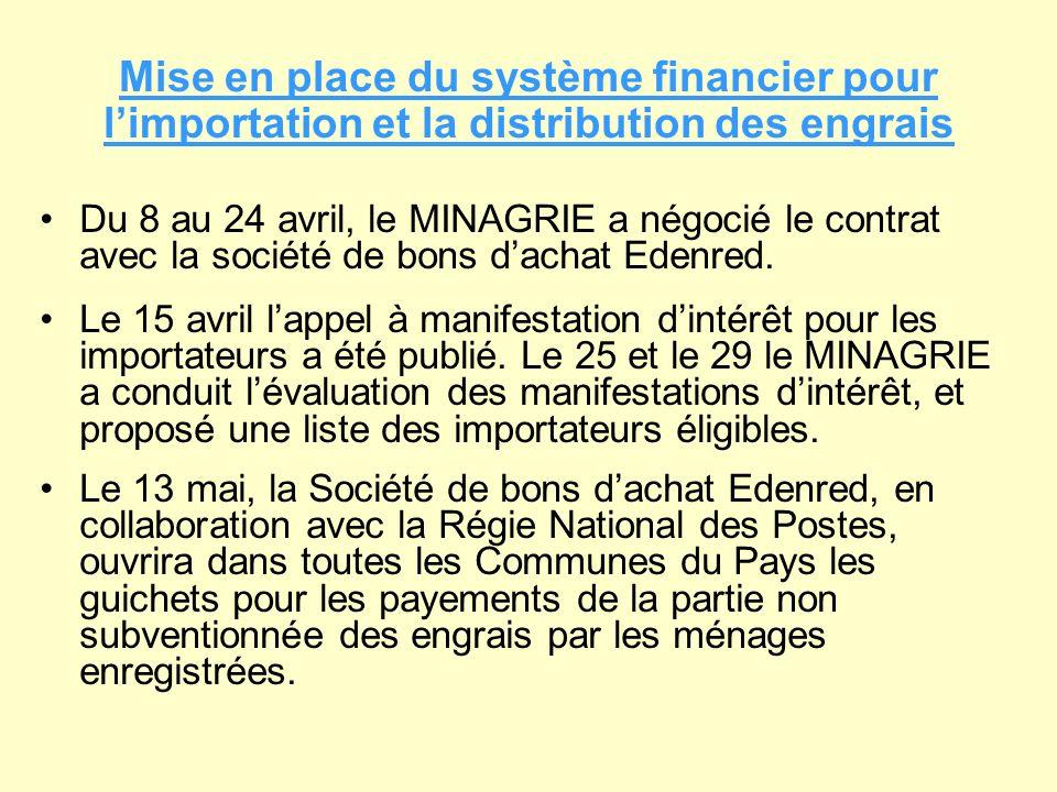 Mise en place du système financier pour limportation et la distribution des engrais Du 8 au 24 avril, le MINAGRIE a négocié le contrat avec la société