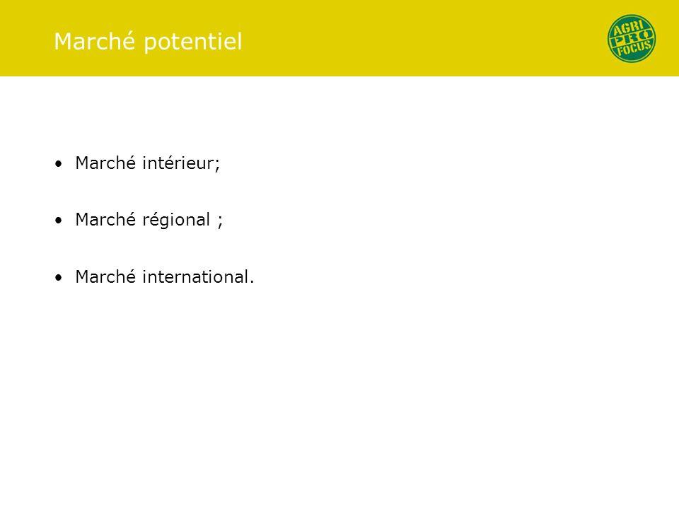 Marché potentiel Marché intérieur; Marché régional ; Marché international.