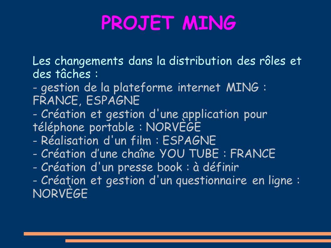 PROJET MING Les changements dans la distribution des rôles et des tâches : - gestion de la plateforme internet MING : FRANCE, ESPAGNE - Création et ge