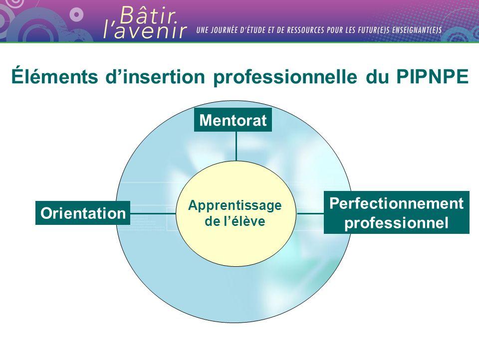 Apprentissage de lélève Orientation Perfectionnement professionnel Mentorat Éléments dinsertion professionnelle du PIPNPE