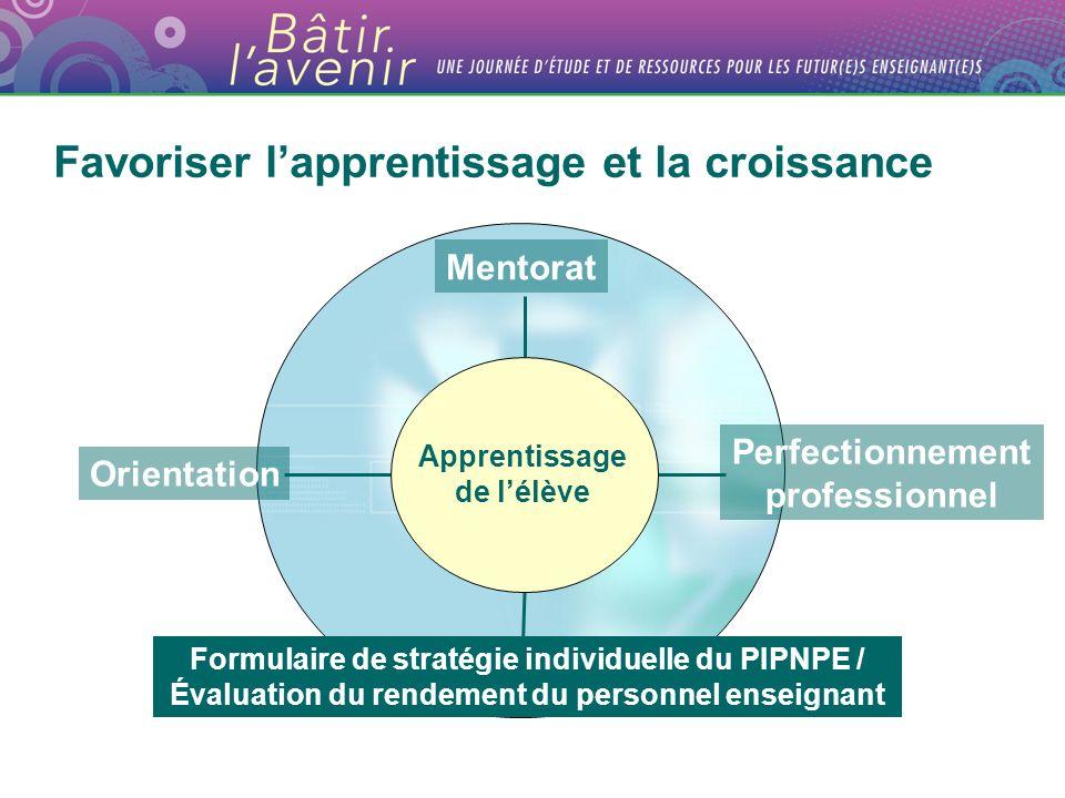 Favoriser lapprentissage et la croissance Orientation Perfectionnement professionnel Mentorat Formulaire de stratégie individuelle du PIPNPE / Évaluat