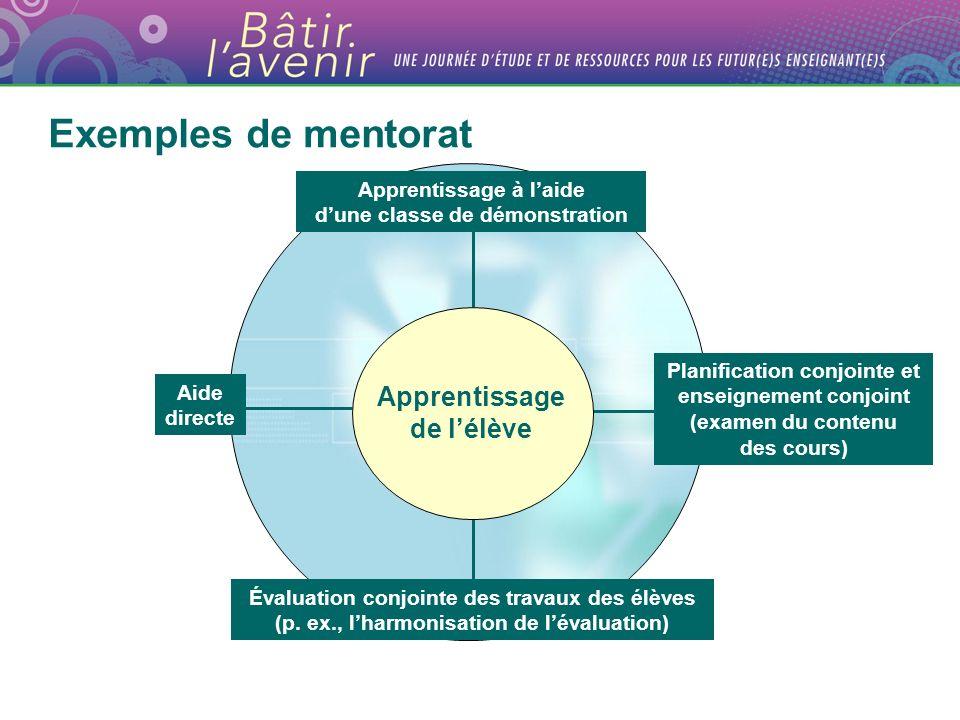 Exemples de mentorat Aide directe Planification conjointe et enseignement conjoint (examen du contenu des cours) Apprentissage à laide dune classe de démonstration Évaluation conjointe des travaux des élèves (p.