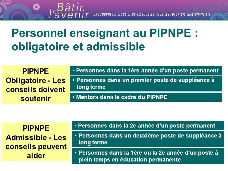 Personnel enseignant au PIPNPE : obligatoire et admissible PIPNPE Obligatoire - Les conseils doivent soutenir Personnes dans la 1ère année d'un poste