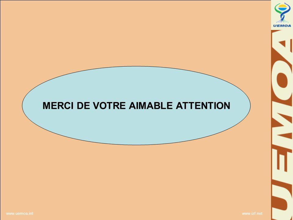 www.uemoa.int www.izf.net MERCI DE VOTRE AIMABLE ATTENTION