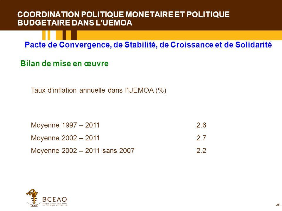 19 COORDINATION POLITIQUE MONETAIRE ET POLITIQUE BUDGETAIRE DANS L'UEMOA Pacte de Convergence, de Stabilité, de Croissance et de Solidarité Bilan de m