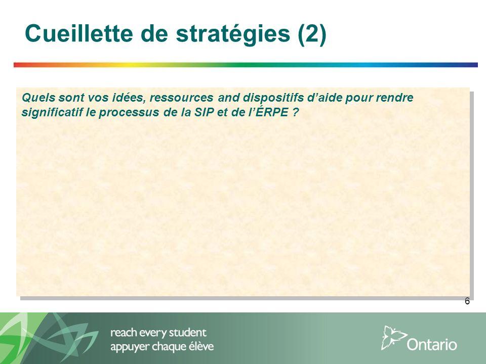 6 Cueillette de stratégies (2) Quels sont vos idées, ressources and dispositifs daide pour rendre significatif le processus de la SIP et de lÉRPE