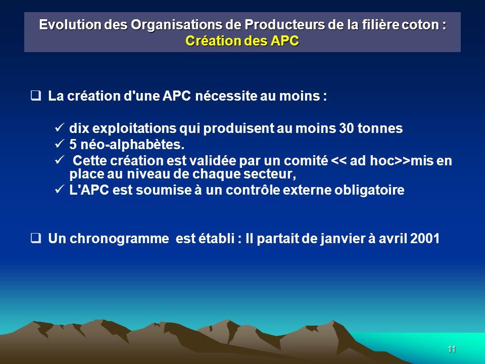 11 Evolution des Organisations de Producteurs de la filière coton : Création des APC La création d une APC nécessite au moins : dix exploitations qui produisent au moins 30 tonnes 5 néo-alphabètes.