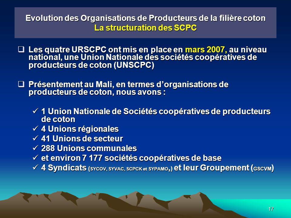 17 Evolution des Organisations de Producteurs de la filière coton La structuration des SCPC Les quatre URSCPC ont mis en place en mars 2007, au niveau national, une Union Nationale des sociétés coopératives de producteurs de coton (UNSCPC) Les quatre URSCPC ont mis en place en mars 2007, au niveau national, une Union Nationale des sociétés coopératives de producteurs de coton (UNSCPC) Présentement au Mali, en termes dorganisations de producteurs de coton, nous avons : Présentement au Mali, en termes dorganisations de producteurs de coton, nous avons : 1 Union Nationale de Sociétés coopératives de producteurs de coton 1 Union Nationale de Sociétés coopératives de producteurs de coton 4 Unions régionales 4 Unions régionales 41 Unions de secteur 41 Unions de secteur 288 Unions communales 288 Unions communales et environ 7 177 sociétés coopératives de base et environ 7 177 sociétés coopératives de base 4 Syndicats ( SYCOV, SYVAC, SCPCK et SYPAMO, ) et leur Groupement ( GSCVM ) 4 Syndicats ( SYCOV, SYVAC, SCPCK et SYPAMO, ) et leur Groupement ( GSCVM )