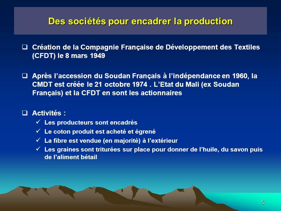 5 Des sociétés pour encadrer la production Création de la Compagnie Française de Développement des Textiles (CFDT) le 8 mars 1949 Après laccession du Soudan Français à lindépendance en 1960, la CMDT est créée le 21 octobre 1974.