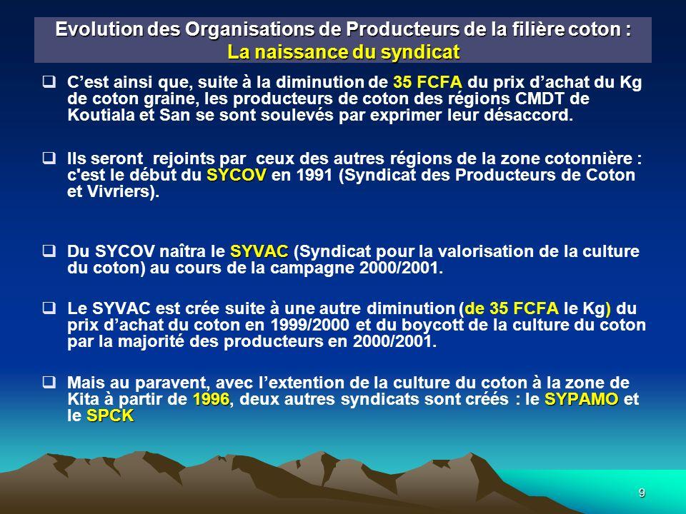 10 Evolution des Organisations de Producteurs de la filière coton : Création des APC Le 02/01/2001, une décision est prise pour faire de lAssociation des Producteurs de Coton (APC) la nouvelle forme d organisation des producteurs en zone cotonnière.