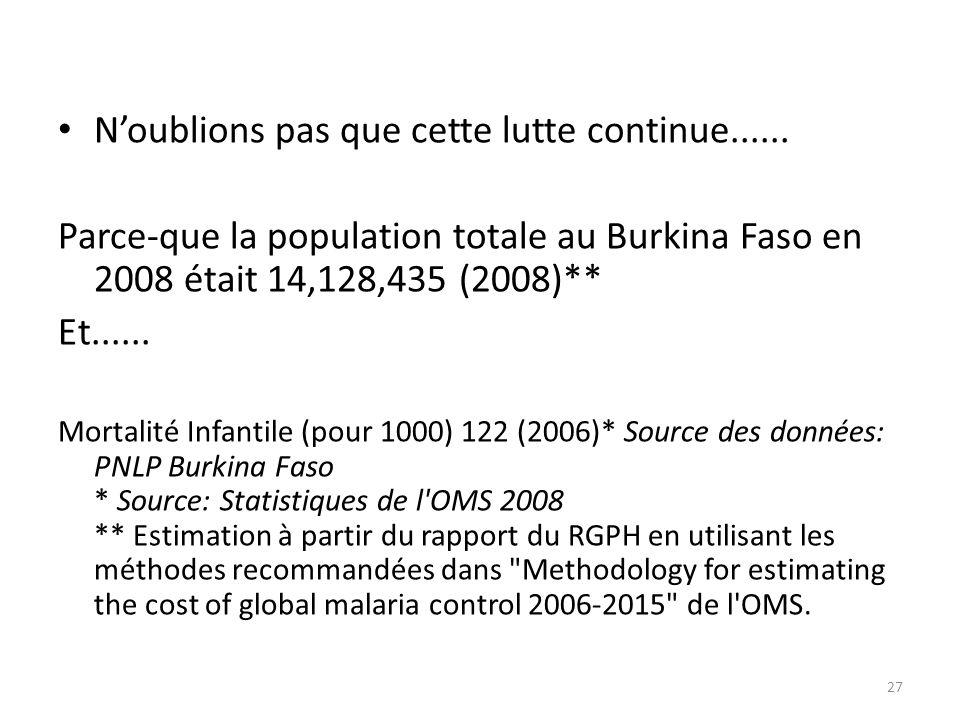 Noublions pas que cette lutte continue...... Parce-que la population totale au Burkina Faso en 2008 était 14,128,435 (2008)** Et...... Mortalité Infan