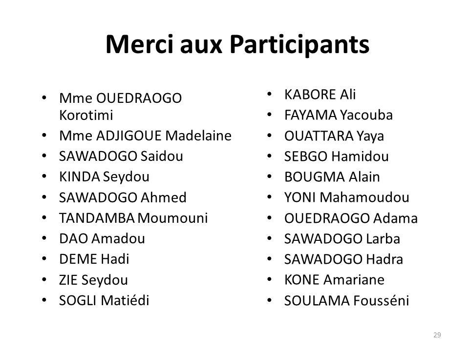 Merci aux Participants Mme OUEDRAOGO Korotimi Mme ADJIGOUE Madelaine SAWADOGO Saidou KINDA Seydou SAWADOGO Ahmed TANDAMBA Moumouni DAO Amadou DEME Had
