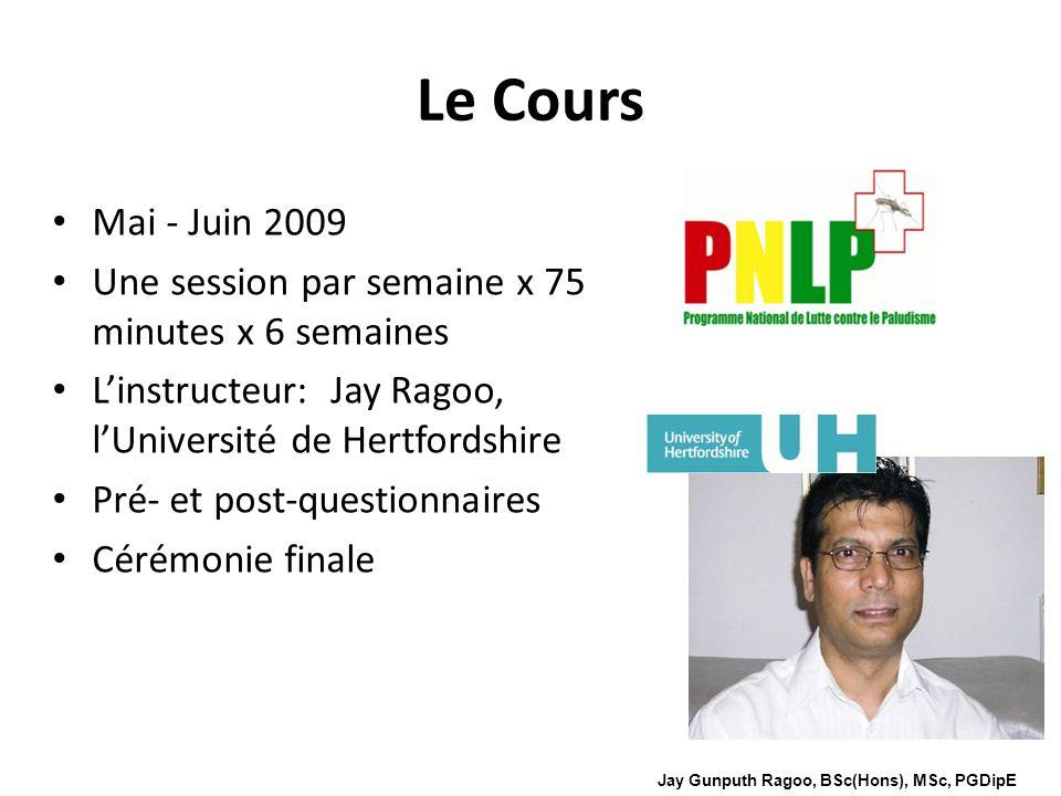 Le Cours Mai - Juin 2009 Une session par semaine x 75 minutes x 6 semaines Linstructeur: Jay Ragoo, lUniversité de Hertfordshire Pré- et post-question