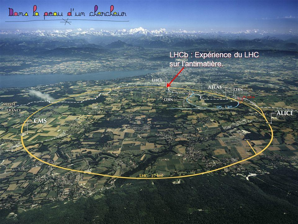 LHCb : Expérience du LHC sur lantimatière.