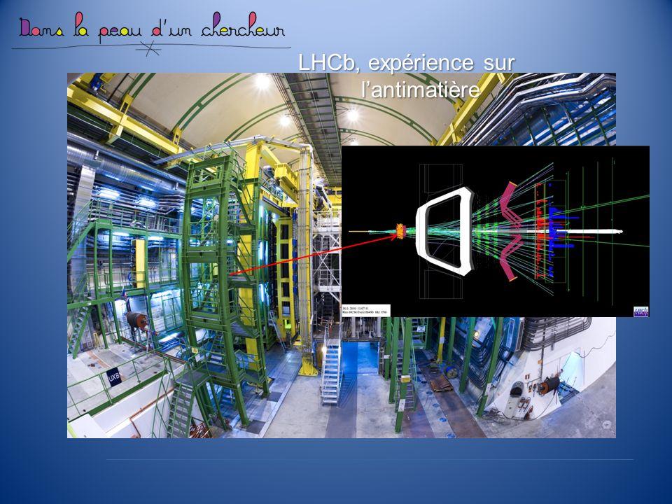LHCb, expérience sur lantimatière