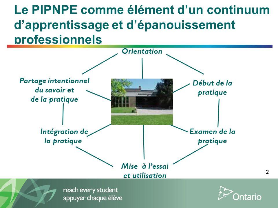 2 Le PIPNPE comme élément dun continuum dapprentissage et dépanouissement professionnels Orientation Début de la pratique Examen de la pratique Mise à lessai et utilisation Intégration de la pratique Partage intentionnel du savoir et de la pratique