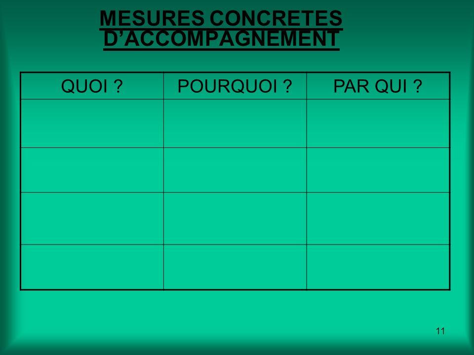 11 MESURES CONCRETES DACCOMPAGNEMENT QUOI POURQUOI PAR QUI