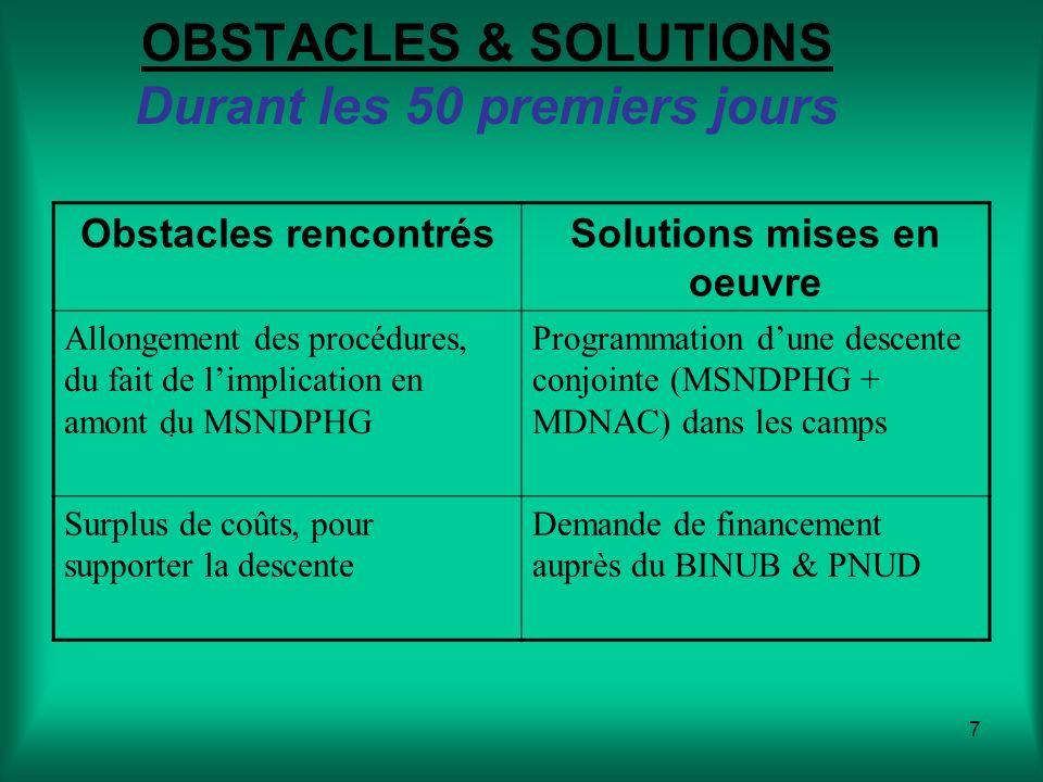 7. OBSTACLES & SOLUTIONS Durant les 50 premiers jours Obstacles rencontrésSolutions mises en oeuvre Allongement des procédures, du fait de limplicatio