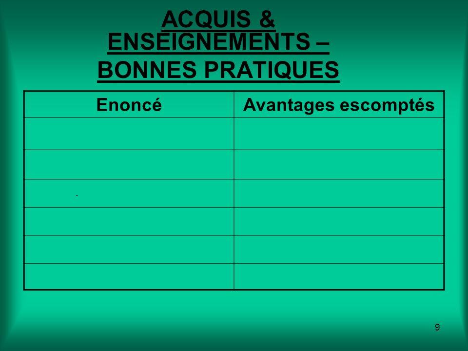 9. ACQUIS & ENSEIGNEMENTS – BONNES PRATIQUES EnoncéAvantages escomptés