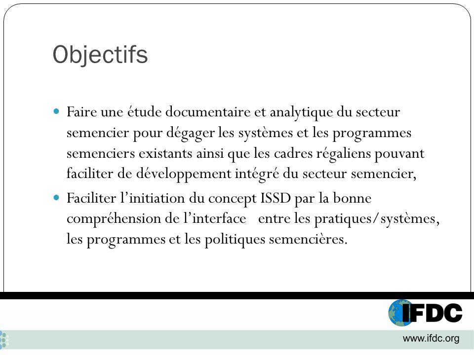Objectifs Faire une étude documentaire et analytique du secteur semencier pour dégager les systèmes et les programmes semenciers existants ainsi que l