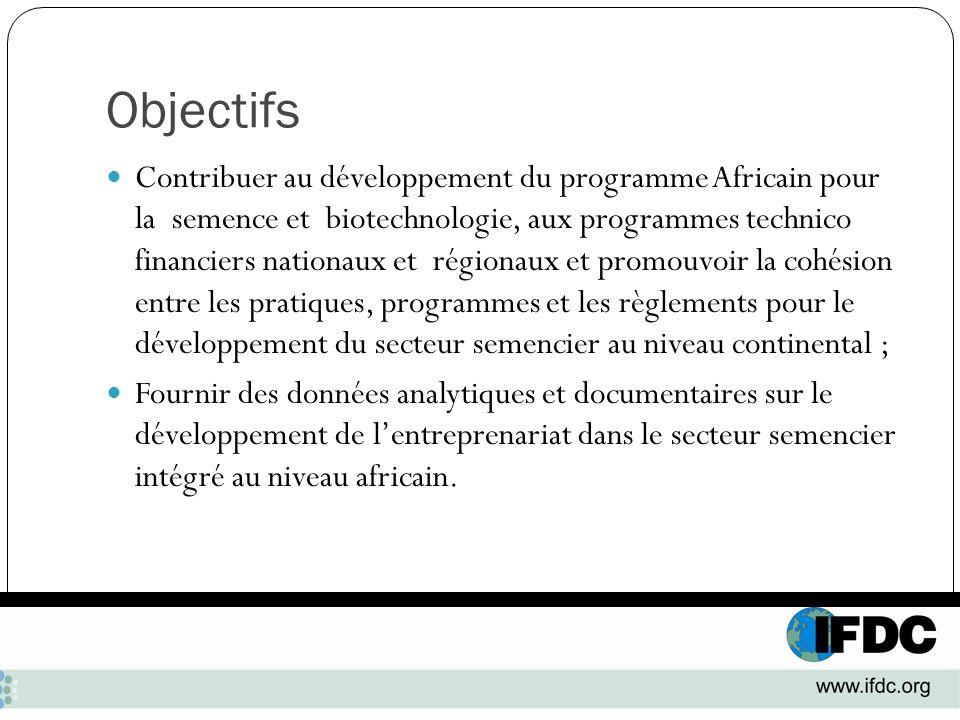 Objectifs Contribuer au développement du programme Africain pour la semence et biotechnologie, aux programmes technico financiers nationaux et régiona